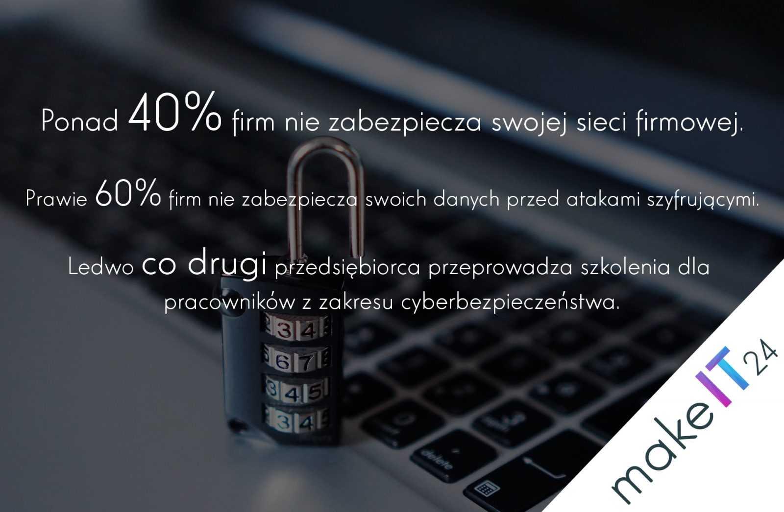 siec firmowa, zabezpieczenia, firewall, obsługa informatyczna, makeit24